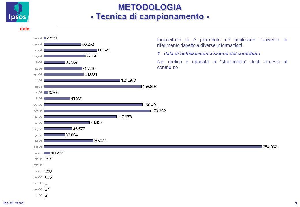 7 Job 30970iz01 METODOLOGIA - Tecnica di campionamento - Innanzitutto si è proceduto ad analizzare luniverso di riferimento rispetto a diverse informazioni: 1 - data di richiesta/concessione del contributo Nel grafico è riportata la stagionalità degli accessi al contributo.