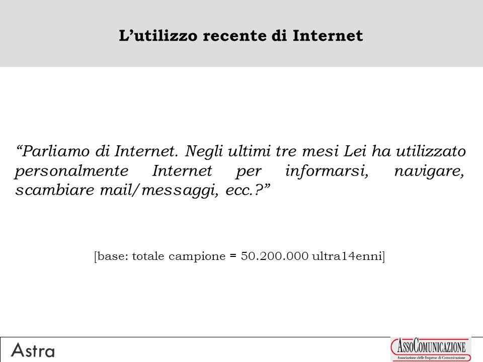 Lutilizzo recente di Internet Parliamo di Internet.