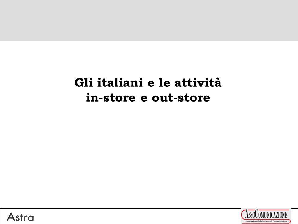 Gli italiani e le attività in-store e out-store