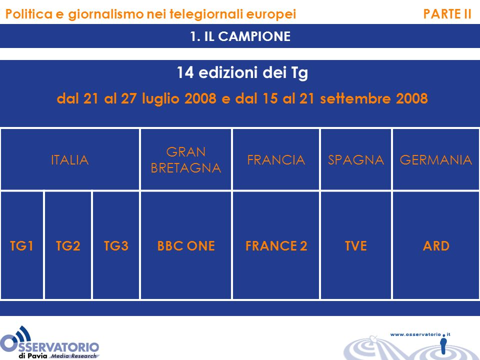 Politica e giornalismo nei telegiornali europei PARTE II ITALIA GRAN BRETAGNA FRANCIASPAGNAGERMANIA TG1TG2TG3BBC ONEFRANCE 2TVEARD 1.