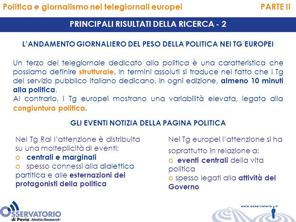 Politica e giornalismo nei telegiornali europei PARTE II PRINCIPALI RISULTATI DELLA RICERCA - 2 LANDAMENTO GIORNALIERO DEL PESO DELLA POLITICA NEI TG EUROPEI Un terzo del telegiornale dedicato alla politica è una caratteristica che possiamo definire strutturale.
