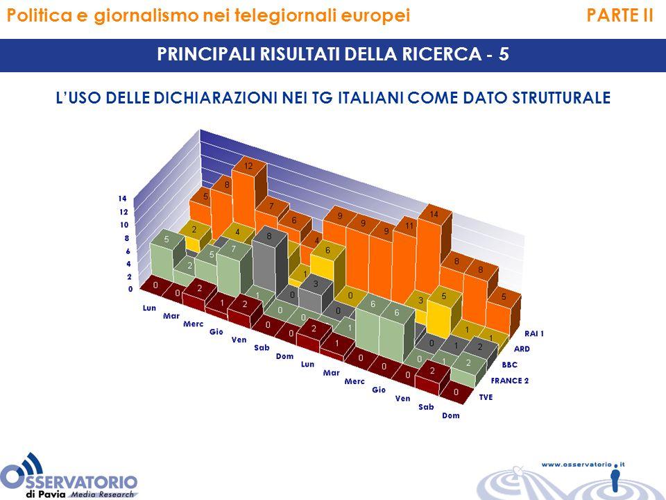 Politica e giornalismo nei telegiornali europei PARTE II PRINCIPALI RISULTATI DELLA RICERCA - 5 LUSO DELLE DICHIARAZIONI NEI TG ITALIANI COME DATO STRUTTURALE