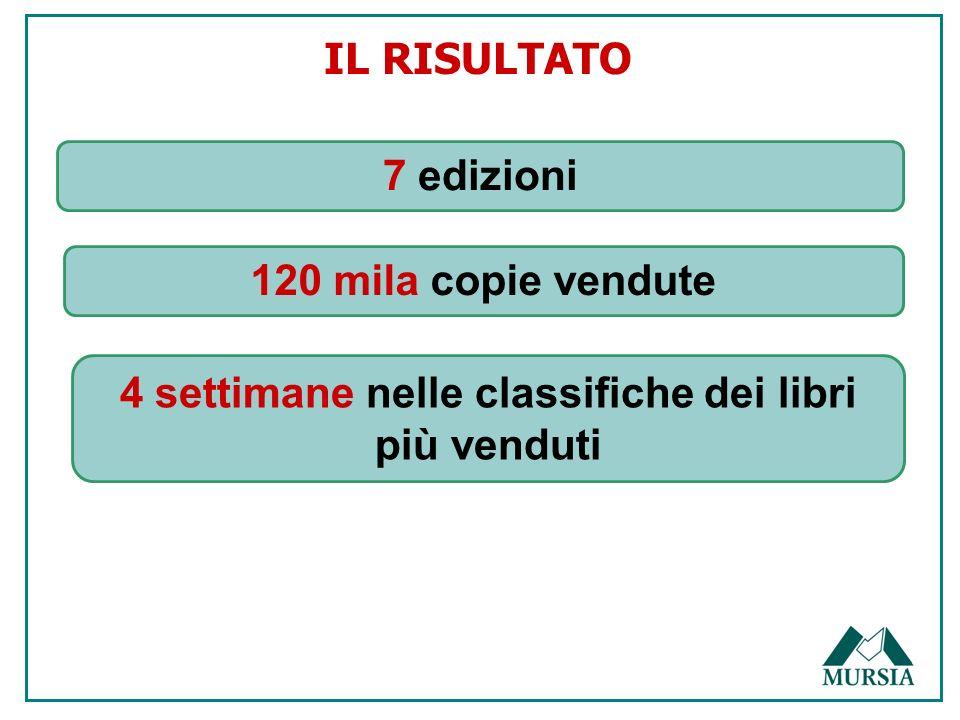 IL RISULTATO 7 edizioni 120 mila copie vendute 4 settimane nelle classifiche dei libri più venduti