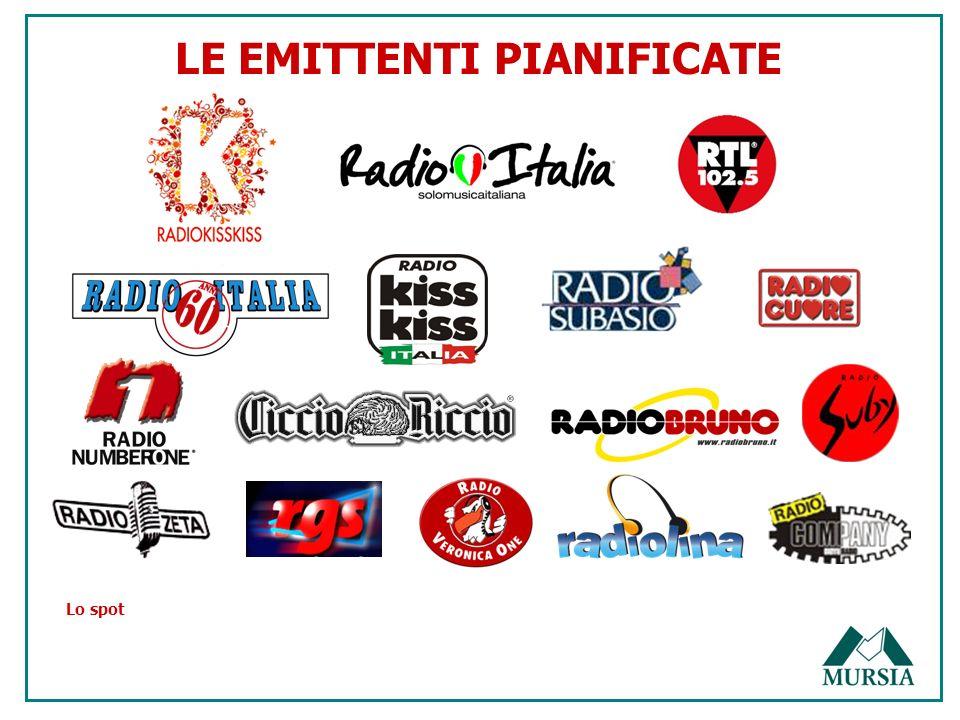 Lo spot LE EMITTENTI PIANIFICATE
