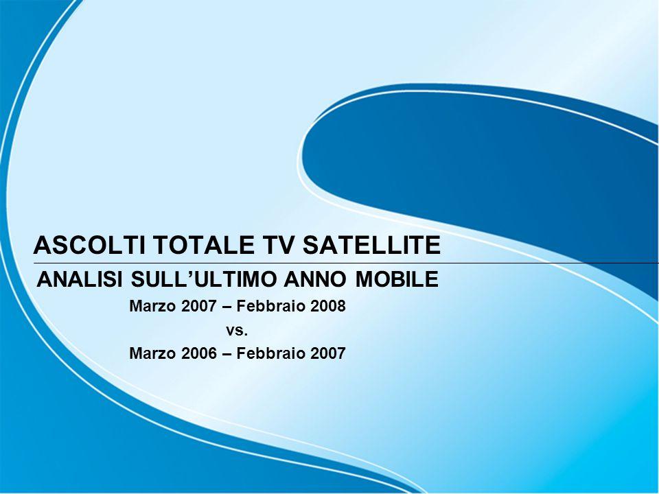 FONTE: ARIANNA AGB / AUDITEL 2 Totale TV Satellite: ascolto medio ultimi 12 mesi vs.