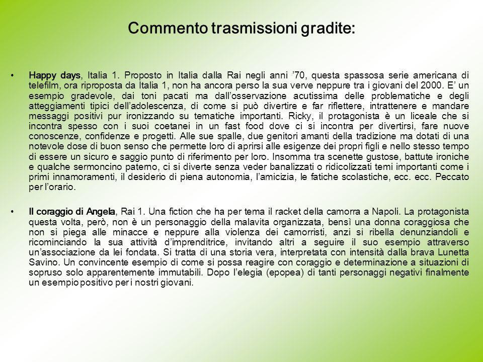 Commento trasmissioni gradite: Happy days, Italia 1. Proposto in Italia dalla Rai negli anni 70, questa spassosa serie americana di telefilm, ora ripr