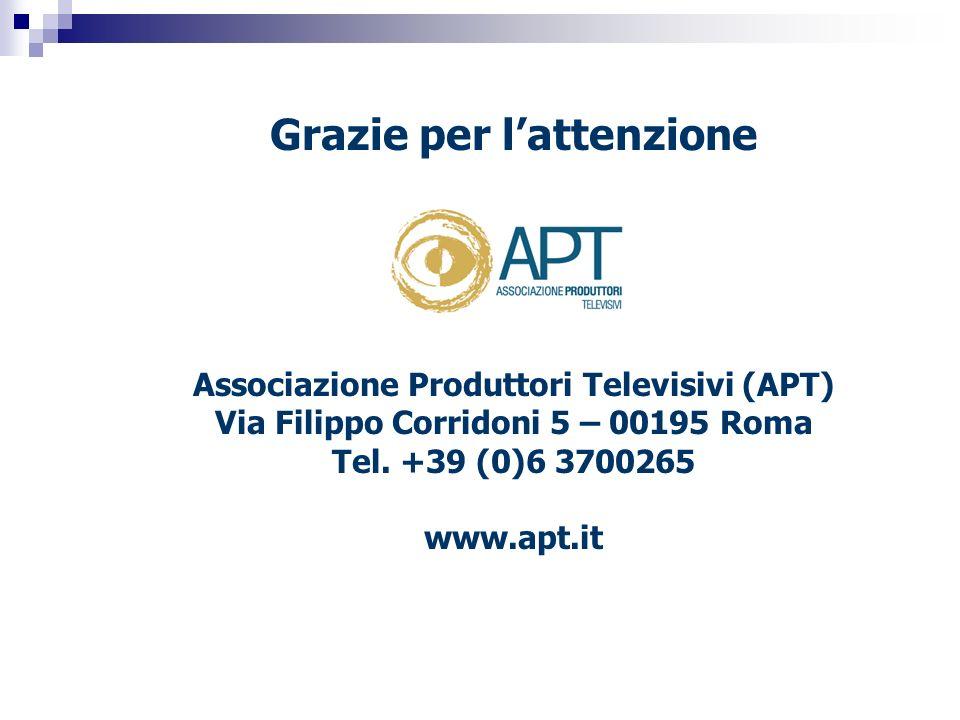 Grazie per lattenzione Associazione Produttori Televisivi (APT) Via Filippo Corridoni 5 – 00195 Roma Tel.