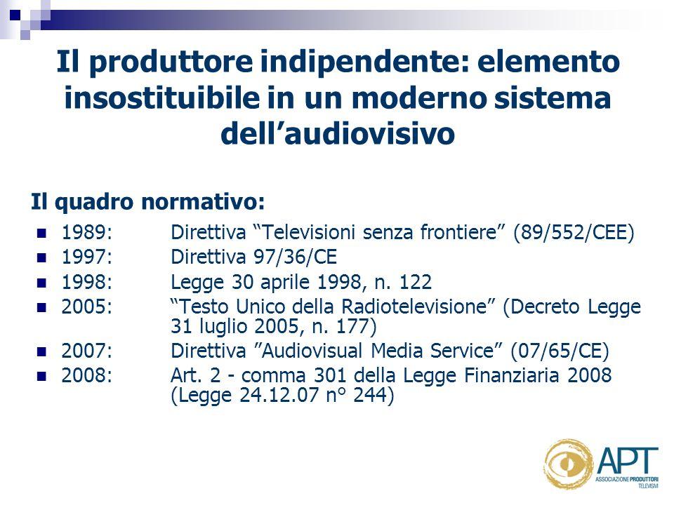Il produttore indipendente: elemento insostituibile in un moderno sistema dellaudiovisivo 1989:Direttiva Televisioni senza frontiere (89/552/CEE) 1997:Direttiva 97/36/CE 1998:Legge 30 aprile 1998, n.