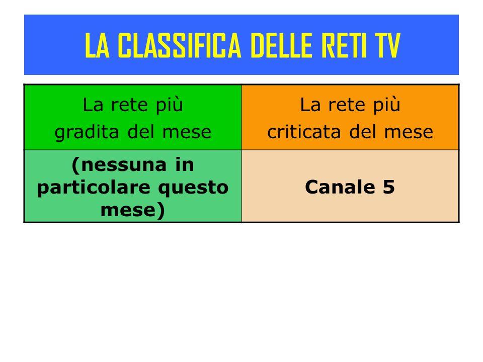 LA CLASSIFICA DELLE RETI TV La rete più gradita del mese La rete più criticata del mese (nessuna in particolare questo mese) Canale 5
