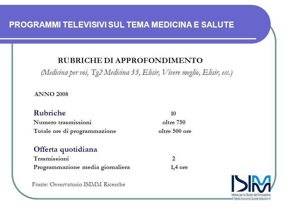 PROGRAMMI TELEVISIVI SUL TEMA MEDICINA E SALUTE RUBRICHE DI APPROFONDIMENTO (Medicina per voi, Tg2 Medicina 33, Elisir, Vivere meglio, Elisir, ecc.) A
