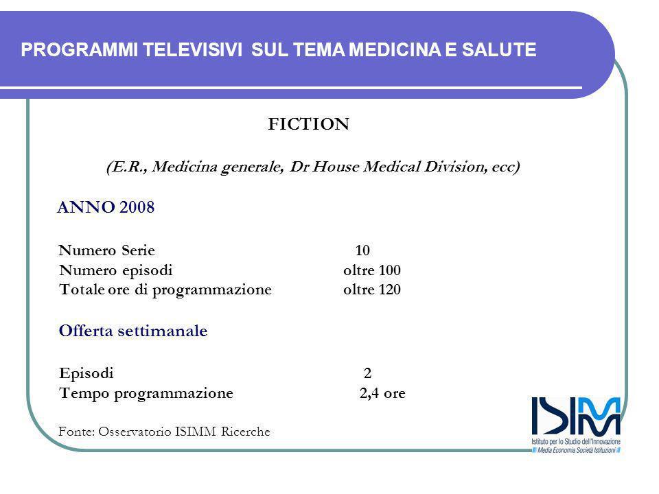 PROGRAMMI TELEVISIVI SUL TEMA MEDICINA E SALUTE FICTION (E.R., Medicina generale, Dr House Medical Division, ecc) ANNO 2008 Numero Serie 10 Numero epi