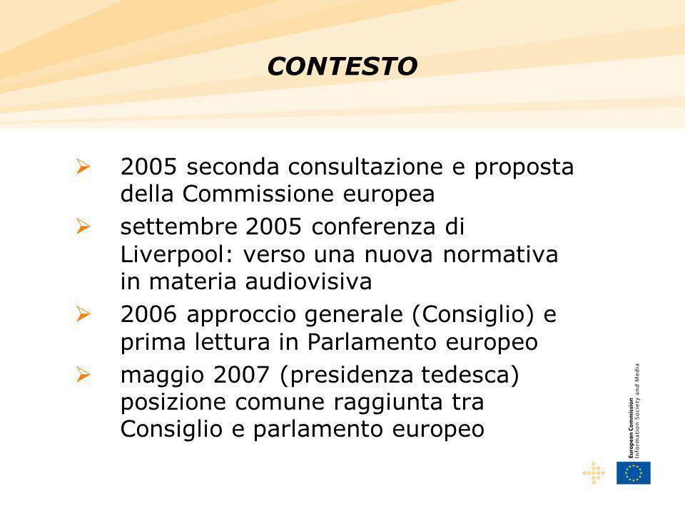 29 novembre 2007 adozione formale in seconda lettura da parte del Parlamento europeo 2009 scadenza per gli Stati Membri del periodo di recepimento nel diritto nazionale CONTESTO
