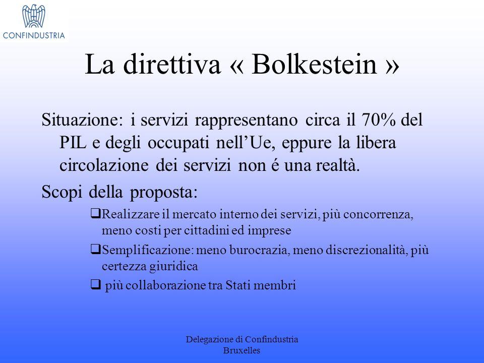 Delegazione di Confindustria Bruxelles La direttiva « Bolkestein » Situazione: i servizi rappresentano circa il 70% del PIL e degli occupati nellUe, e