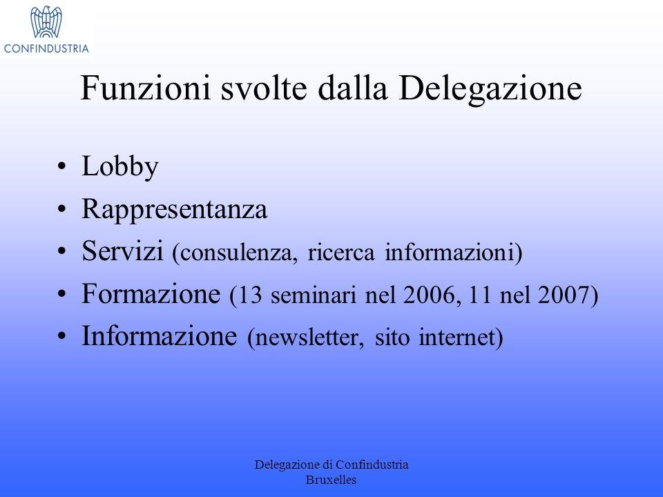 Delegazione di Confindustria Bruxelles Funzioni svolte dalla Delegazione Lobby Rappresentanza Servizi (consulenza, ricerca informazioni) Formazione (1