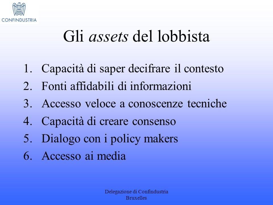 Delegazione di Confindustria Bruxelles Gli assets del lobbista 1.Capacità di saper decifrare il contesto 2.Fonti affidabili di informazioni 3.Accesso