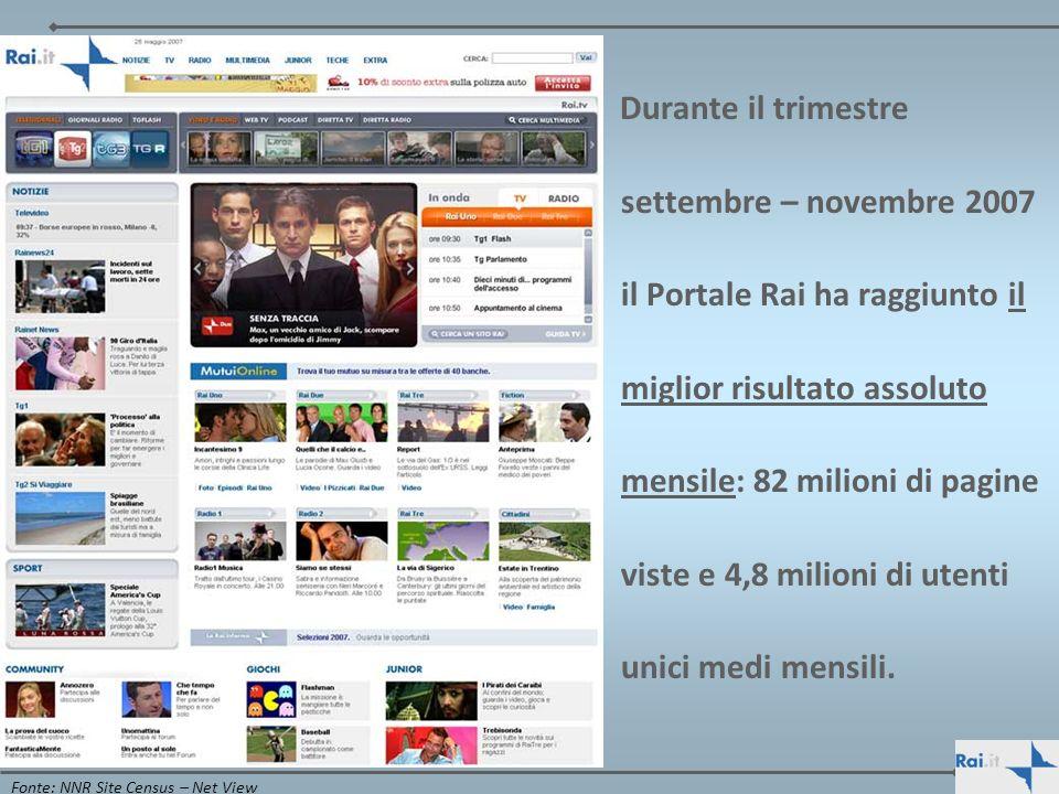 Durante il trimestre settembre – novembre 2007 il Portale Rai ha raggiunto il miglior risultato assoluto mensile: 82 milioni di pagine viste e 4,8 mil