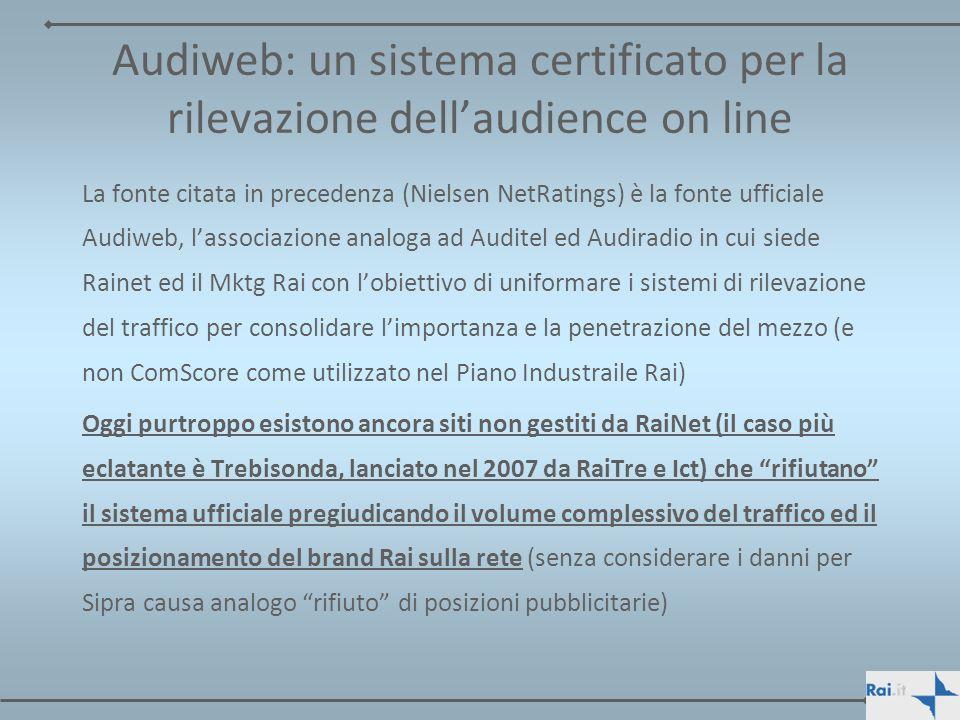 Audiweb: un sistema certificato per la rilevazione dellaudience on line La fonte citata in precedenza (Nielsen NetRatings) è la fonte ufficiale Audiwe