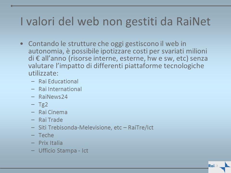 I valori del web non gestiti da RaiNet Contando le strutture che oggi gestiscono il web in autonomia, è possibile ipotizzare costi per svariati milion
