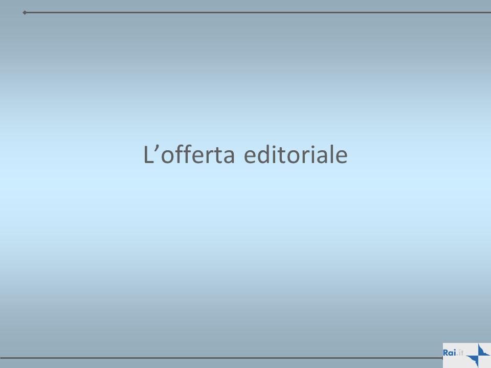 Lofferta editoriale
