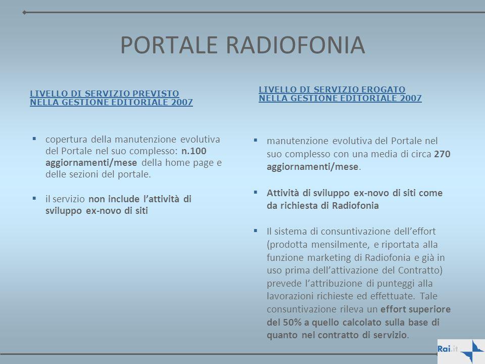 PORTALE RADIOFONIA copertura della manutenzione evolutiva del Portale nel suo complesso: n.100 aggiornamenti/mese della home page e delle sezioni del