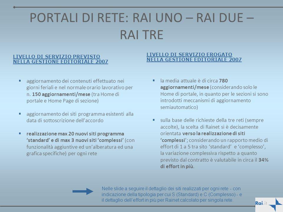 PORTALI DI RETE: RAI UNO – RAI DUE – RAI TRE aggiornamento dei contenuti effettuato nei giorni feriali e nel normale orario lavorativo per n. 150 aggi