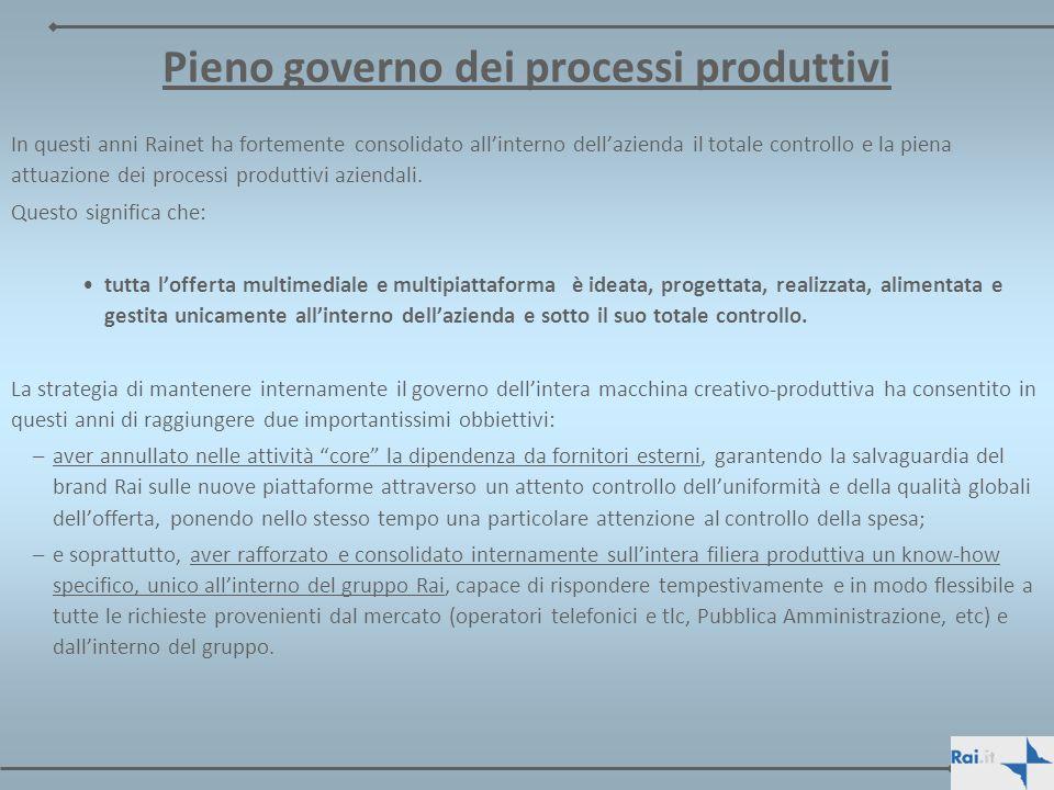 Pieno governo dei processi produttivi In questi anni Rainet ha fortemente consolidato allinterno dellazienda il totale controllo e la piena attuazione