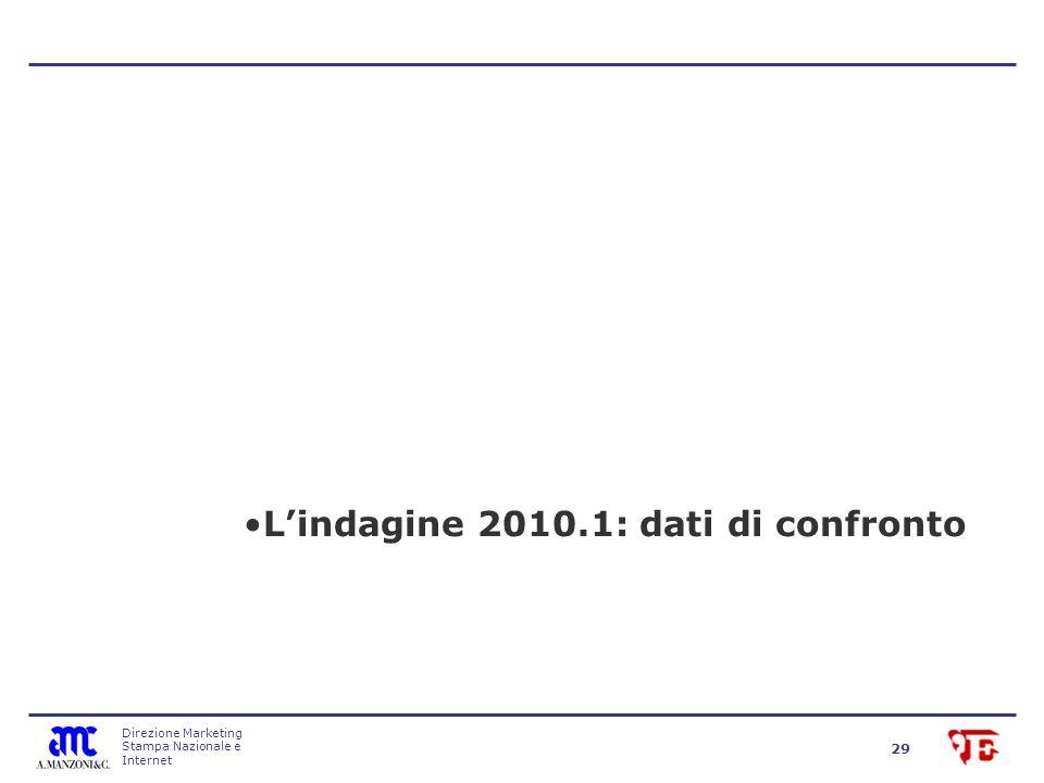 Direzione Marketing Stampa Nazionale e Internet 29 Lindagine 2010.1: dati di confronto