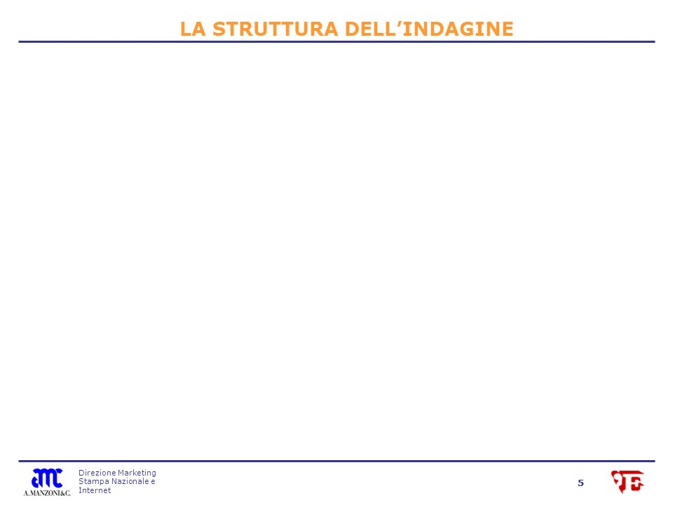 Direzione Marketing Stampa Nazionale e Internet 55 LA STRUTTURA DELLINDAGINE