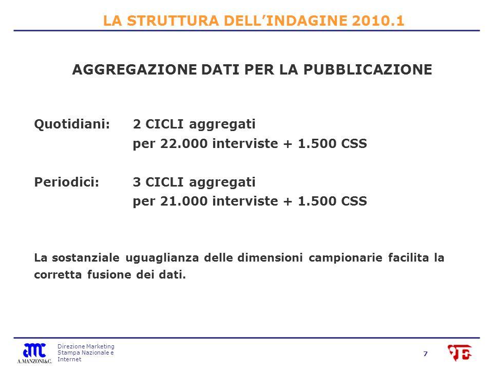 Direzione Marketing Stampa Nazionale e Internet 18 Audipress 2010.1 - Quotidiani locali: confronto per regione