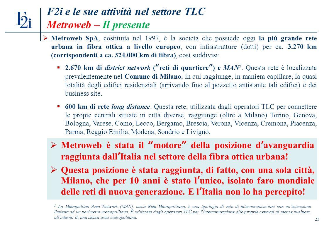 23 F2i e le sue attività nel settore TLC Metroweb – Il presente Metroweb SpA, costituita nel 1997, è la società che possiede oggi la più grande rete urbana in fibra ottica a livello europeo, con infrastrutture (dotti) per ca.