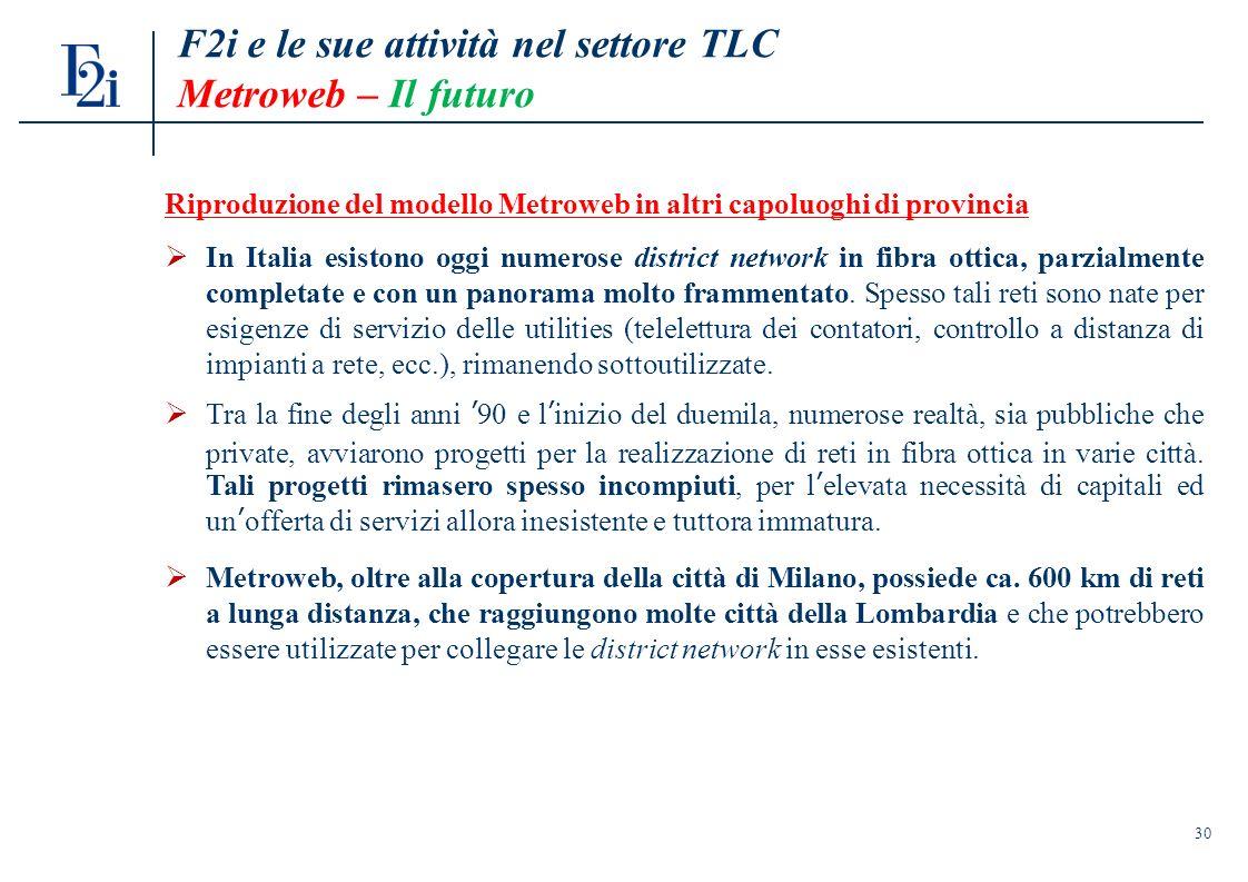 30 F2i e le sue attività nel settore TLC Metroweb – Il futuro Riproduzione del modello Metroweb in altri capoluoghi di provincia In Italia esistono oggi numerose district network in fibra ottica, parzialmente completate e con un panorama molto frammentato.