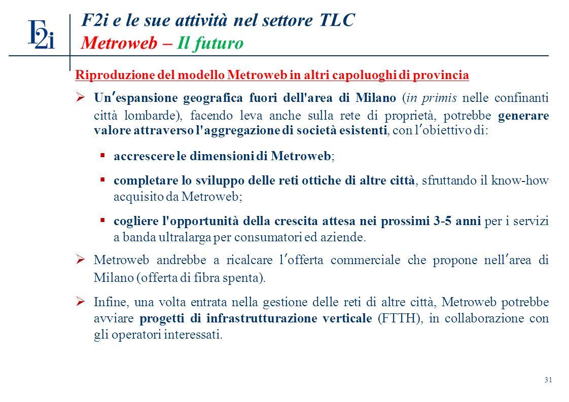 31 F2i e le sue attività nel settore TLC Metroweb – Il futuro Riproduzione del modello Metroweb in altri capoluoghi di provincia Unespansione geografica fuori dell area di Milano (in primis nelle confinanti città lombarde), facendo leva anche sulla rete di proprietà, potrebbe generare valore attraverso l aggregazione di società esistenti, con lobiettivo di: accrescere le dimensioni di Metroweb; completare lo sviluppo delle reti ottiche di altre città, sfruttando il know-how acquisito da Metroweb; cogliere l opportunità della crescita attesa nei prossimi 3-5 anni per i servizi a banda ultralarga per consumatori ed aziende.