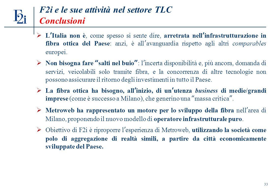 33 F2i e le sue attività nel settore TLC Conclusioni LItalia non è, come spesso si sente dire, arretrata nellinfrastrutturazione in fibra ottica del Paese: anzi, è allavanguardia rispetto agli altri comparables europei.