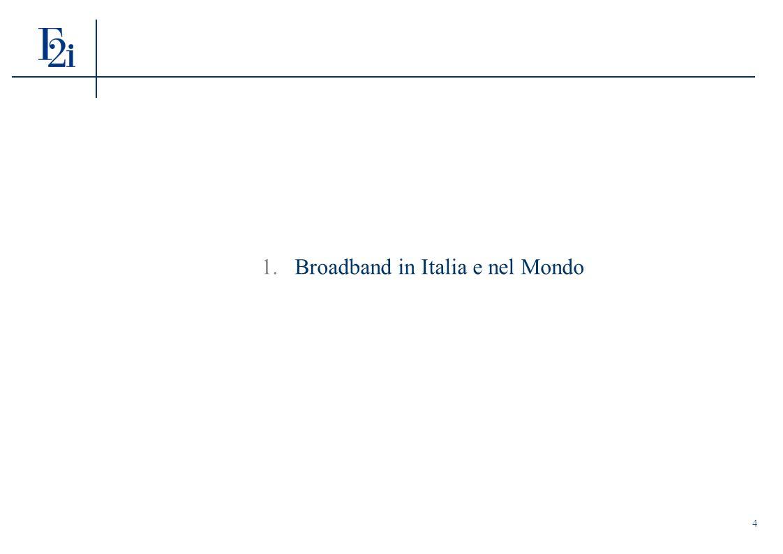 Broadband in Italia e nel Mondo Diffusione collegamenti Broad Band (BB) I collegamenti BB sono oggi in massima parte ADSL su rame (capacità 0,6 – 20 Mbit/s) e la loro diffusione in Italia è ancora piuttosto limitata: Il relativo ritardo dellItalia rispetto ai principali Paesi industrializzati non ha motivazioni tecnologiche o di mercato ma dipende essenzialmente dalla più bassa alfabetizzazione informatica (minore diffusione dei PC e delluso di Internet).