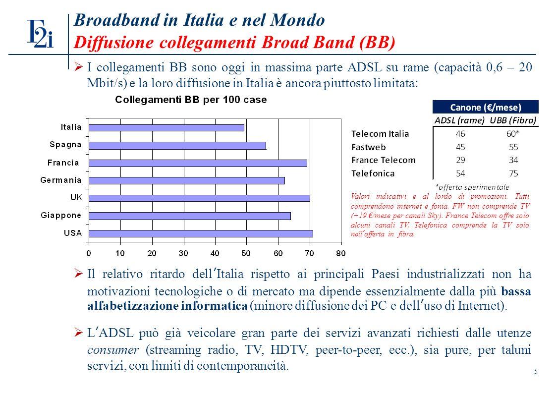 Broadband in Italia e nel Mondo La regolamentazione in Italia 16 Tale regolamentazione può apparire penalizzante, perché antepone obblighi, senza assicurare un ritorno certo degli investimenti.