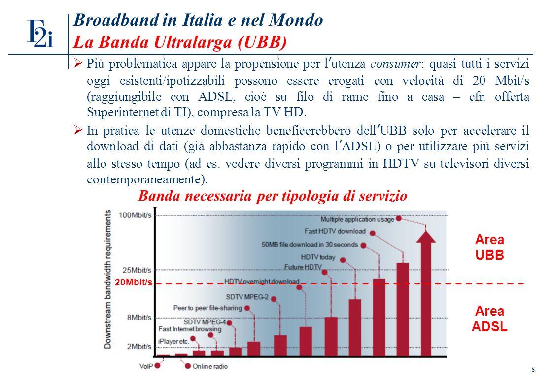 8 Broadband in Italia e nel Mondo La Banda Ultralarga (UBB) Più problematica appare la propensione per lutenza consumer: quasi tutti i servizi oggi esistenti/ipotizzabili possono essere erogati con velocità di 20 Mbit/s (raggiungibile con ADSL, cioè su filo di rame fino a casa – cfr.