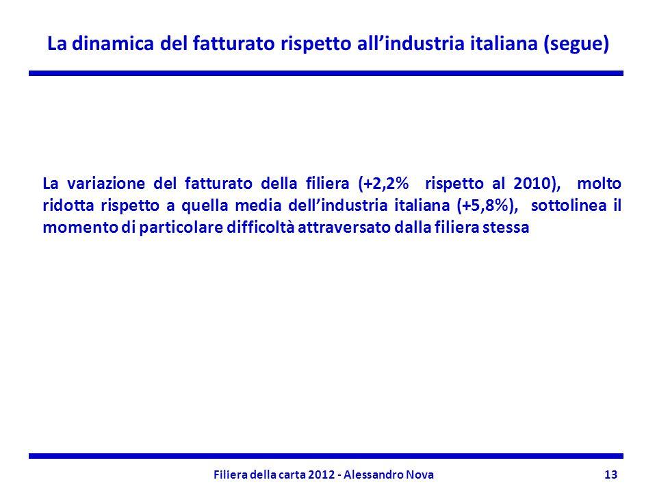 Filiera della carta 2012 - Alessandro Nova13 La dinamica del fatturato rispetto allindustria italiana (segue) La variazione del fatturato della filiera (+2,2% rispetto al 2010), molto ridotta rispetto a quella media dellindustria italiana (+5,8%), sottolinea il momento di particolare difficoltà attraversato dalla filiera stessa
