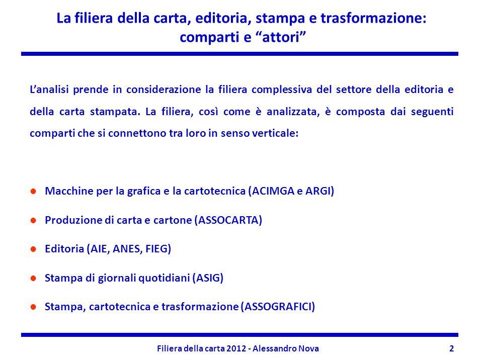 Filiera della carta 2012 - Alessandro Nova2 La filiera della carta, editoria, stampa e trasformazione: comparti e attori Lanalisi prende in considerazione la filiera complessiva del settore della editoria e della carta stampata.