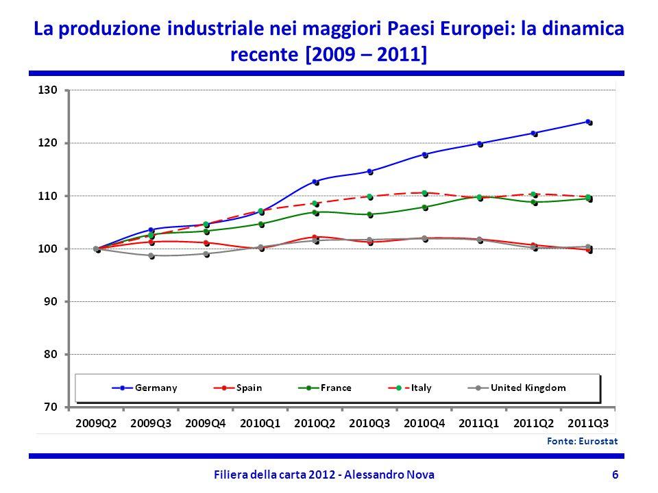 Filiera della carta 2012 - Alessandro Nova6 La produzione industriale nei maggiori Paesi Europei: la dinamica recente [2009 – 2011] Fonte: Eurostat