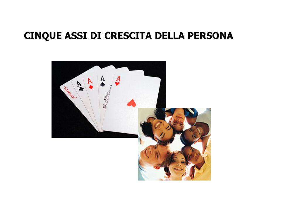 CINQUE ASSI DI CRESCITA DELLA PERSONA
