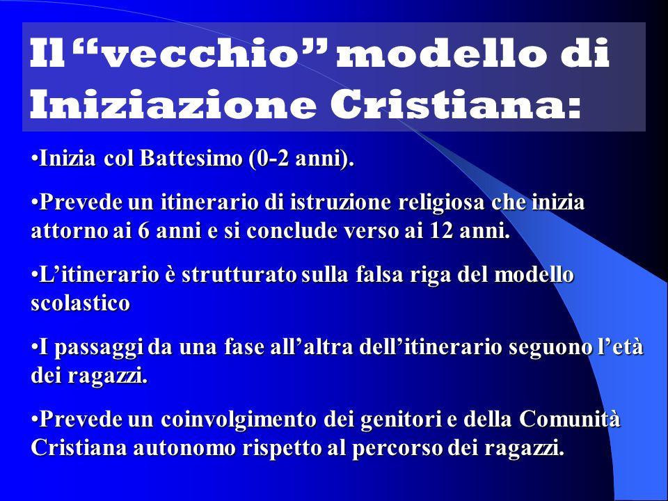Quale metodo per una corretta Iniziazione Cristiana?