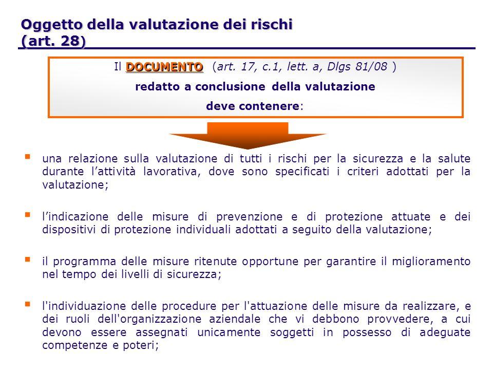 Oggetto della valutazione dei rischi (art.