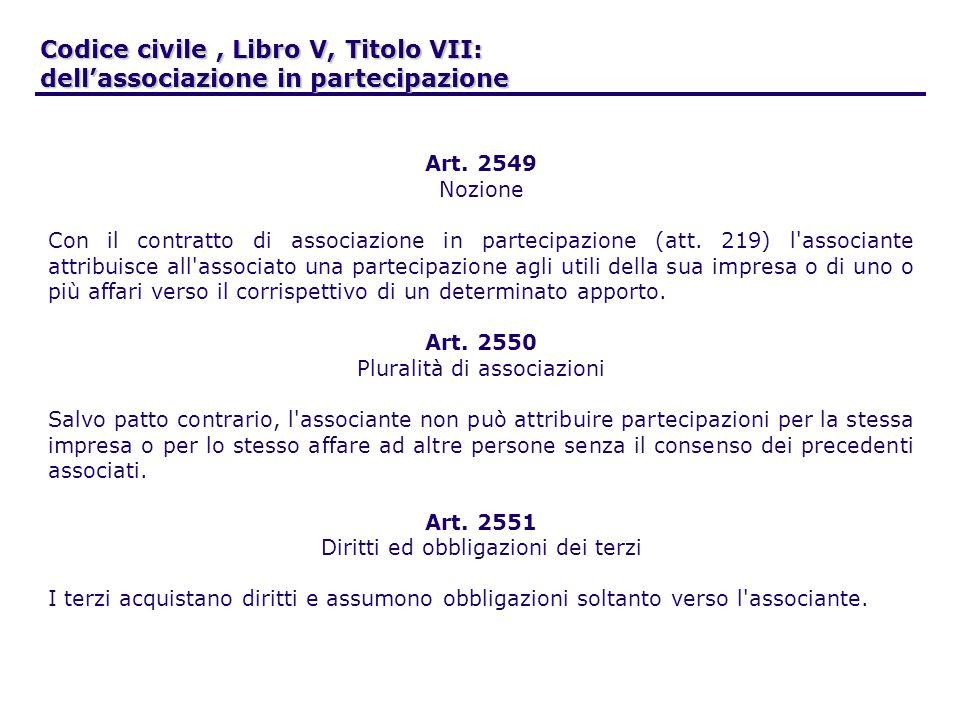 Codice civile, Libro V, Titolo VII: dellassociazione in partecipazione Art. 2549 Nozione Con il contratto di associazione in partecipazione (att. 219)