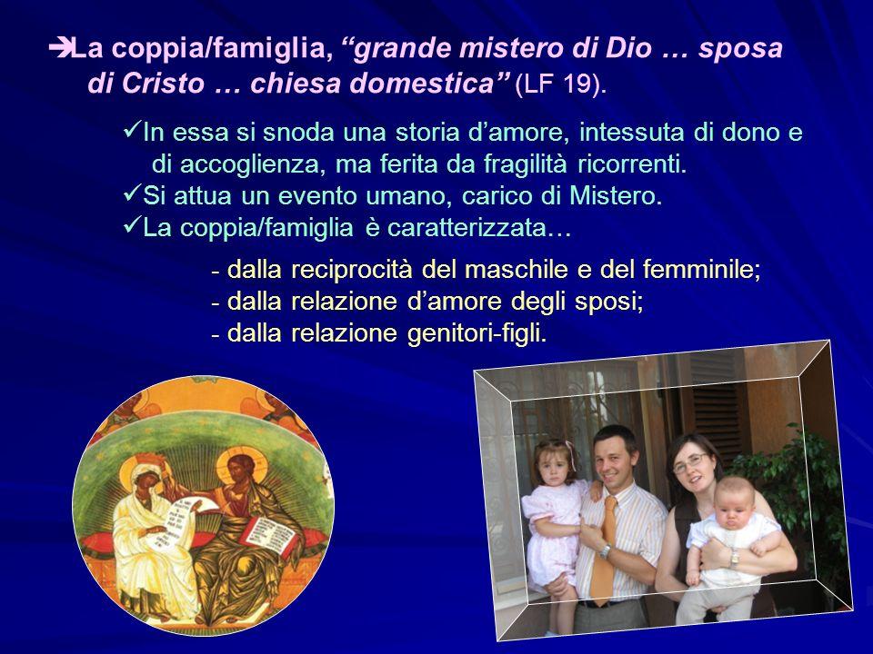 La coppia/famiglia, grande mistero di Dio … sposa di Cristo … chiesa domestica (LF 19).