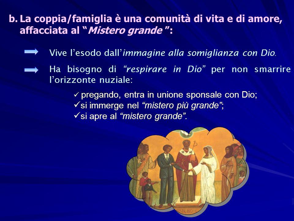 b.La coppia/famiglia è una comunità di vita e di amore, affacciata al Mistero grande : Vive lesodo dallimmagine alla somiglianza con Dio.