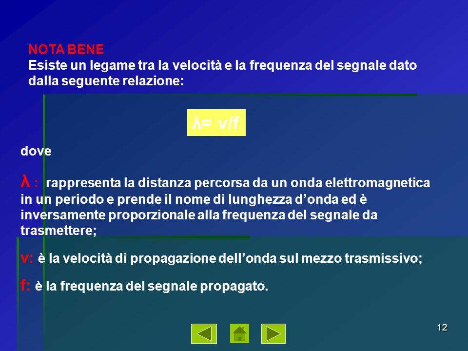 13 Rapporto segnale-rumore del canale Una delle caratteristiche più importanti dei canali è il rapporto segnale-rumore (S/N) il quale indica la qualità di trasmissione.