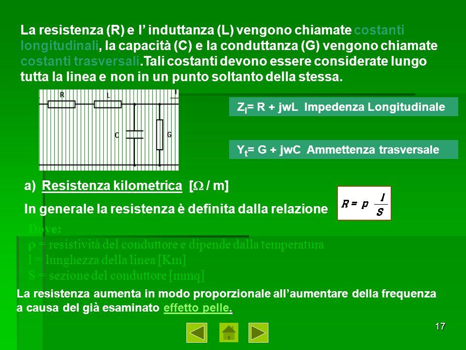 18 b) Induttanza kilometrica [H / m] è data dal rapporto tra il flusso magnetico che attraversa lo spazio fra i due conduttori della linea e la corrente che li percorre.