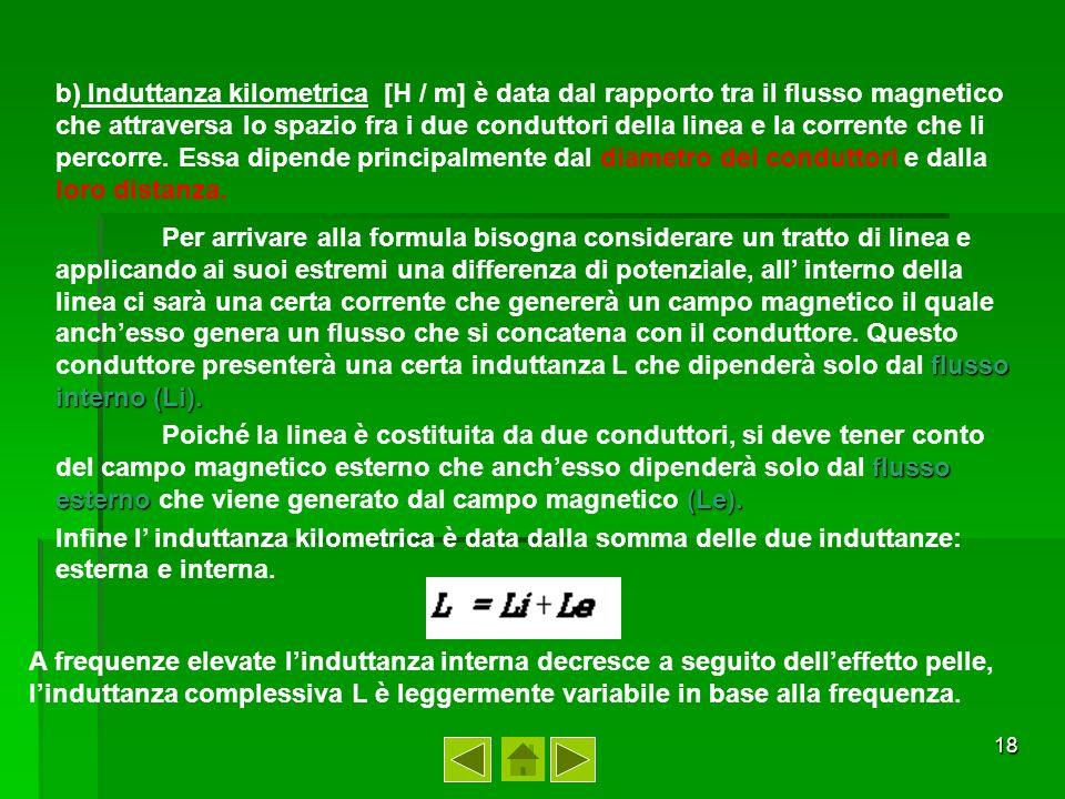 19 c) Capacità Kilometrica [F / m] è quella equivalente a tutte le capacità presenti fra i conduttori tra loro isolati e dipende dalla costante dielettrica del mezzo isolante fra i due conduttori, dal loro diametro e dalla loro distanza.