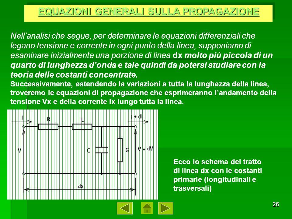 27 Si supponga per semplicità, che il generatore di segnale sia di tipo sinusoidale e sia x la distanza della sezione generica della linea dal generatore.