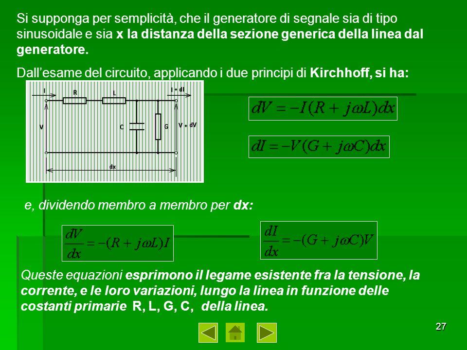 28 Le soluzioni delle equazioni dei telefonisti e dei telegrafisti sono: In cui: è la costante di propagazione Ambedue, come già visto, prendono il nome di costanti secondarie delle linee e sono, come si può osservare, dei numeri complessi.